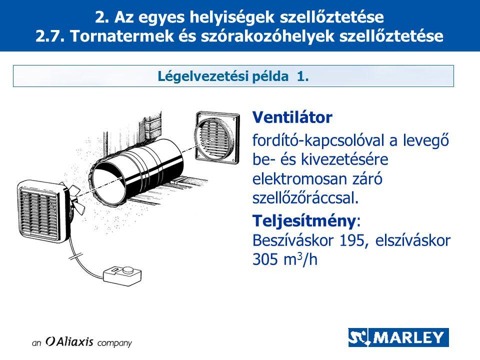 Ventilátor fordító-kapcsolóval a levegő be- és kivezetésére elektromosan záró szellőzőráccsal. Teljesítmény: Beszíváskor 195, elszíváskor 305 m 3 /h L