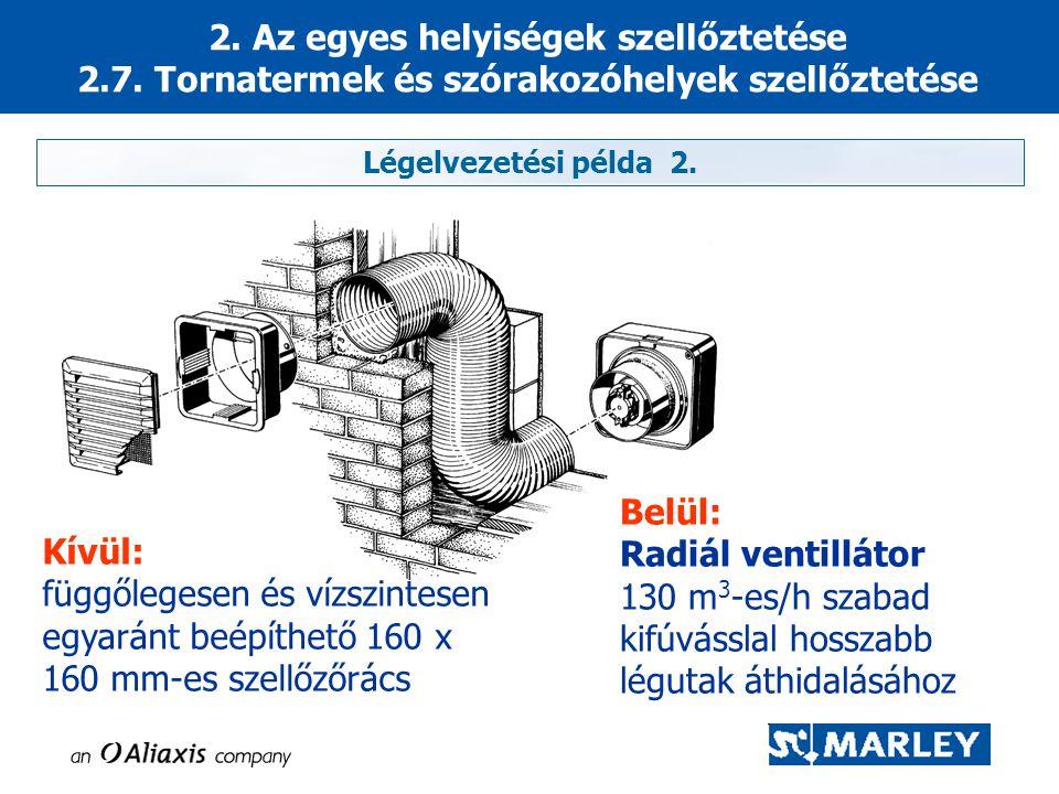 Belül: Radiál ventillátor 130 m 3 -es/h szabad kifúvásslal hosszabb légutak áthidalásához Légelvezetési példa 2.