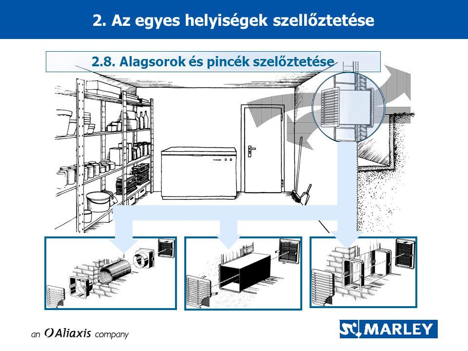 2. Az egyes helyiségek szellőztetése 2.8. Alagsorok és pincék szelőztetése