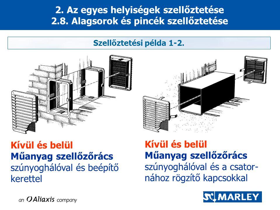 2. Az egyes helyiségek szellőztetése 2.8. Alagsorok és pincék szellőztetése Szellőztetési példa 1-2. Kívül és belül Műanyag szellőzőrács szúnyoghálóva