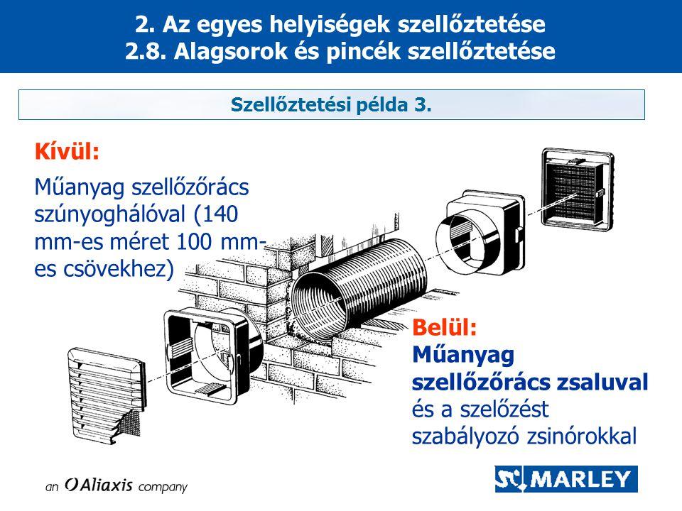 2. Az egyes helyiségek szellőztetése 2.8. Alagsorok és pincék szellőztetése Szellőztetési példa 3. Belül: Műanyag szellőzőrács zsaluval és a szelőzést