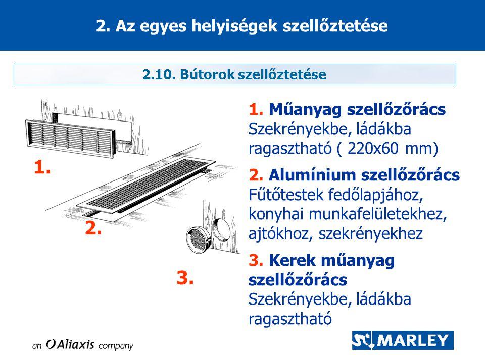 2. Az egyes helyiségek szellőztetése 1. Műanyag szellőzőrács Szekrényekbe, ládákba ragasztható ( 220x60 mm) 2. Alumínium szellőzőrács Fűtőtestek fedől