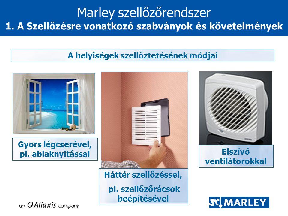 A helyiségek szellőztetésének módjai Gyors légcserével, pl. ablaknyitással Háttér szellőzéssel, pl. szellőzőrácsok beépítésével Elszívó ventilátorokka