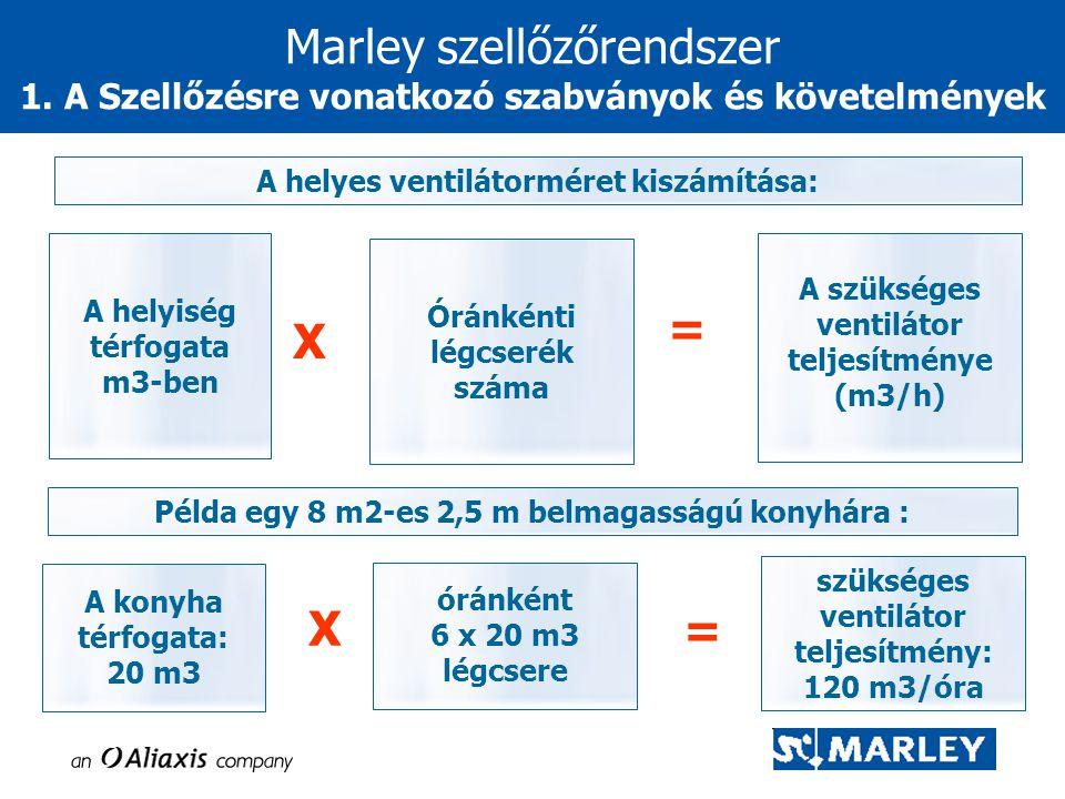 A helyes ventilátorméret kiszámítása: Marley szellőzőrendszer 1. A Szellőzésre vonatkozó szabványok és követelmények A helyiség térfogata m3-ben Óránk
