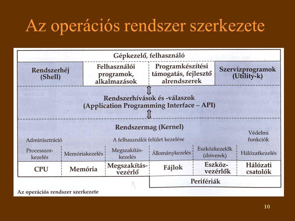 10 Az operációs rendszer szerkezete