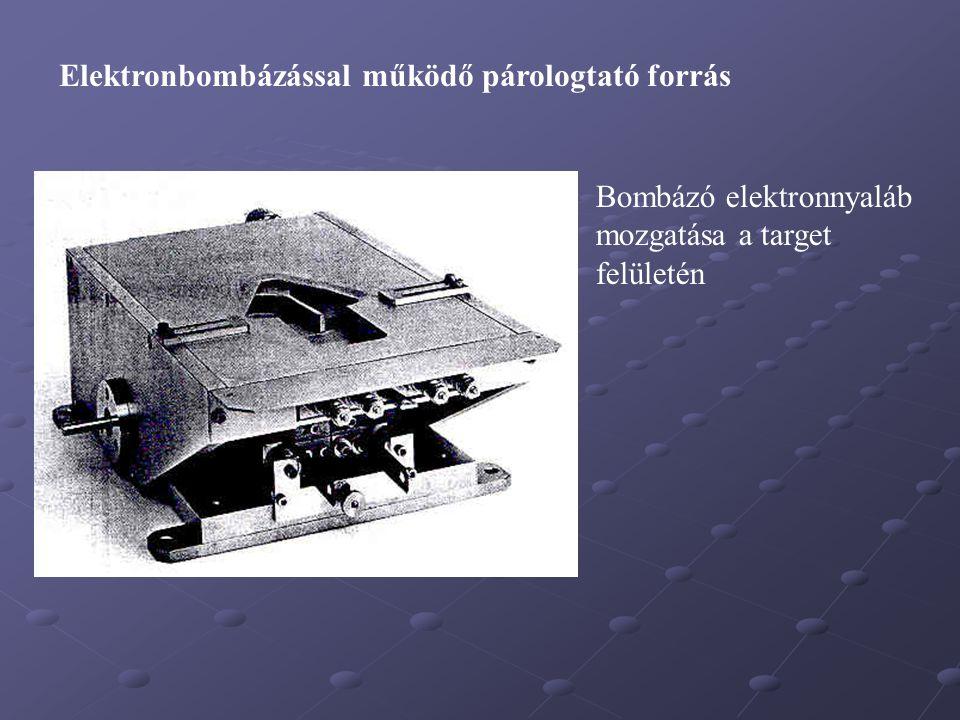 Elektronbombázással működő párologtató forrás Bombázó elektronnyaláb mozgatása a target felületén