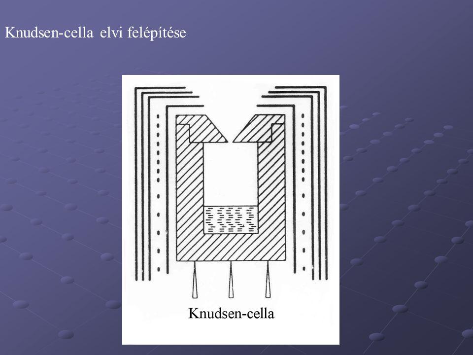 Knudsen-cella elvi felépítése