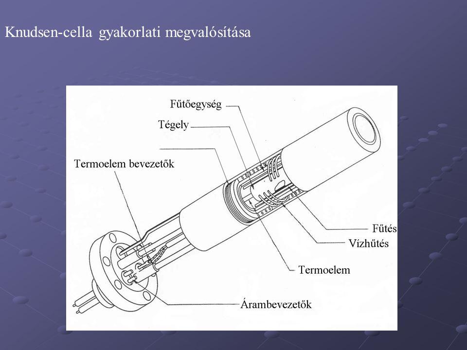 Knudsen-cella gyakorlati megvalósítása