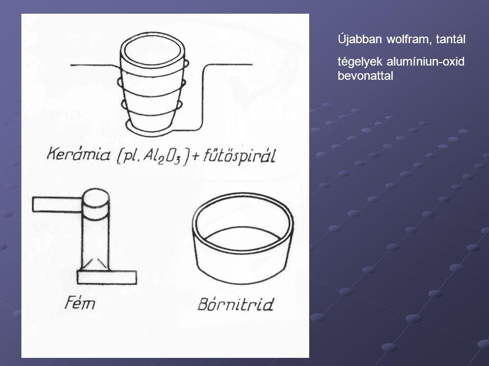 Újabban wolfram, tantál tégelyek alumíniun-oxid bevonattal