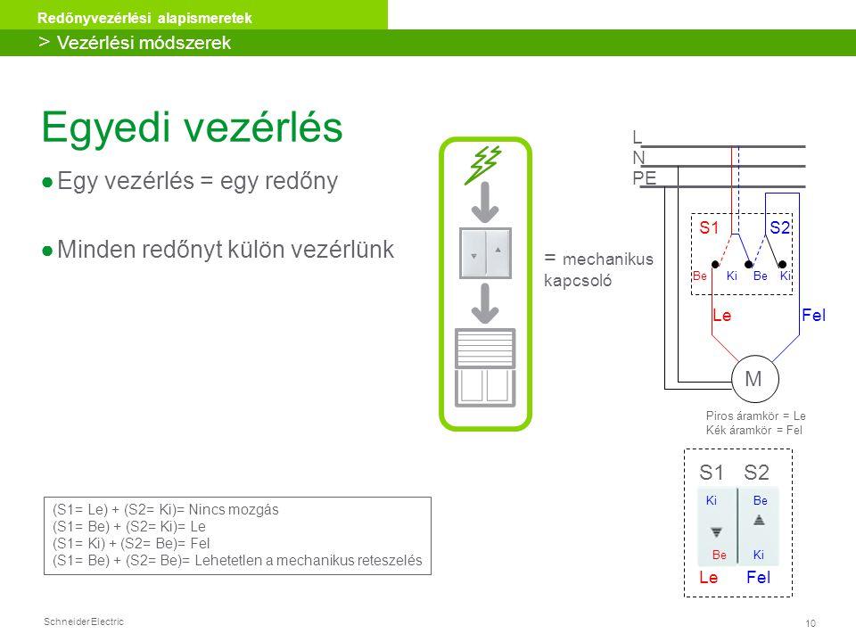 10 Redőnyvezérlési alapismeretek Schneider Electric Egyedi vezérlés ●Egy vezérlés = egy redőny ●Minden redőnyt külön vezérlünk (S1= Le) + (S2= Ki)= Ni
