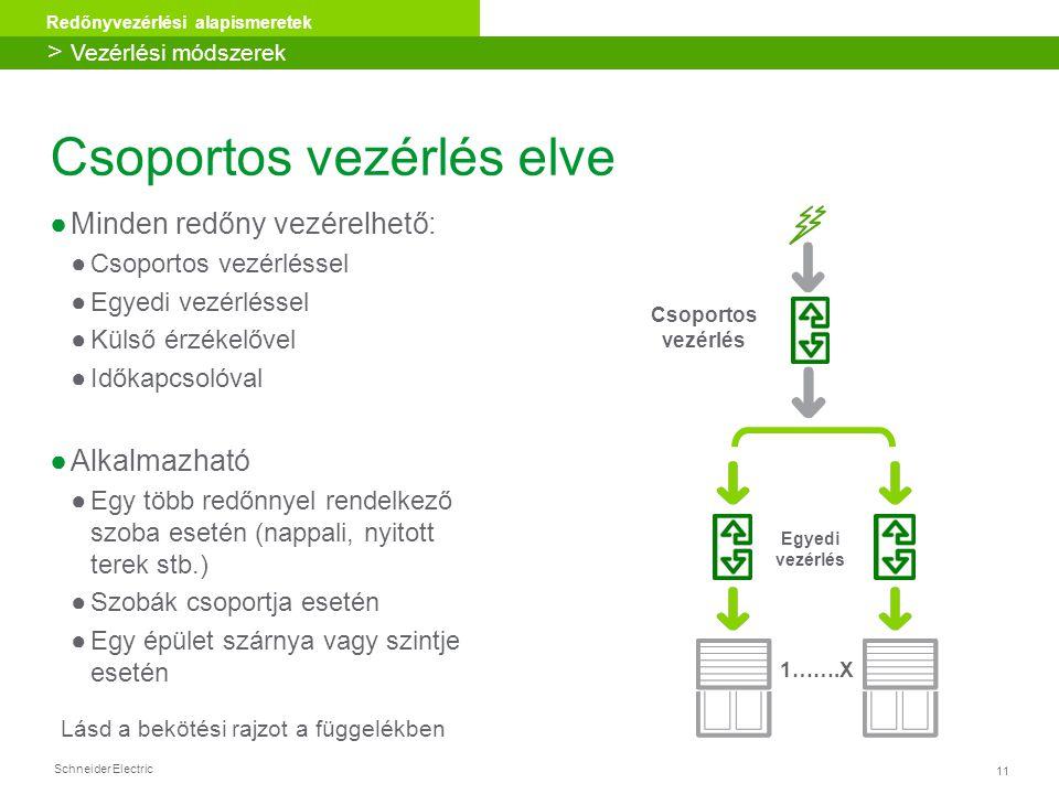 11 Redőnyvezérlési alapismeretek Schneider Electric Csoportos vezérlés elve ●Minden redőny vezérelhető: ●Csoportos vezérléssel ●Egyedi vezérléssel ●Kü