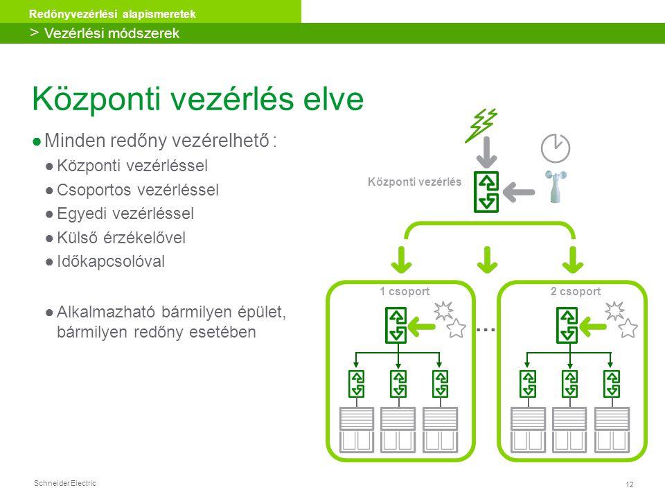 12 Redőnyvezérlési alapismeretek Schneider Electric 1 csoport … Központi vezérlés elve ●Minden redőny vezérelhető : ●Központi vezérléssel ●Csoportos v