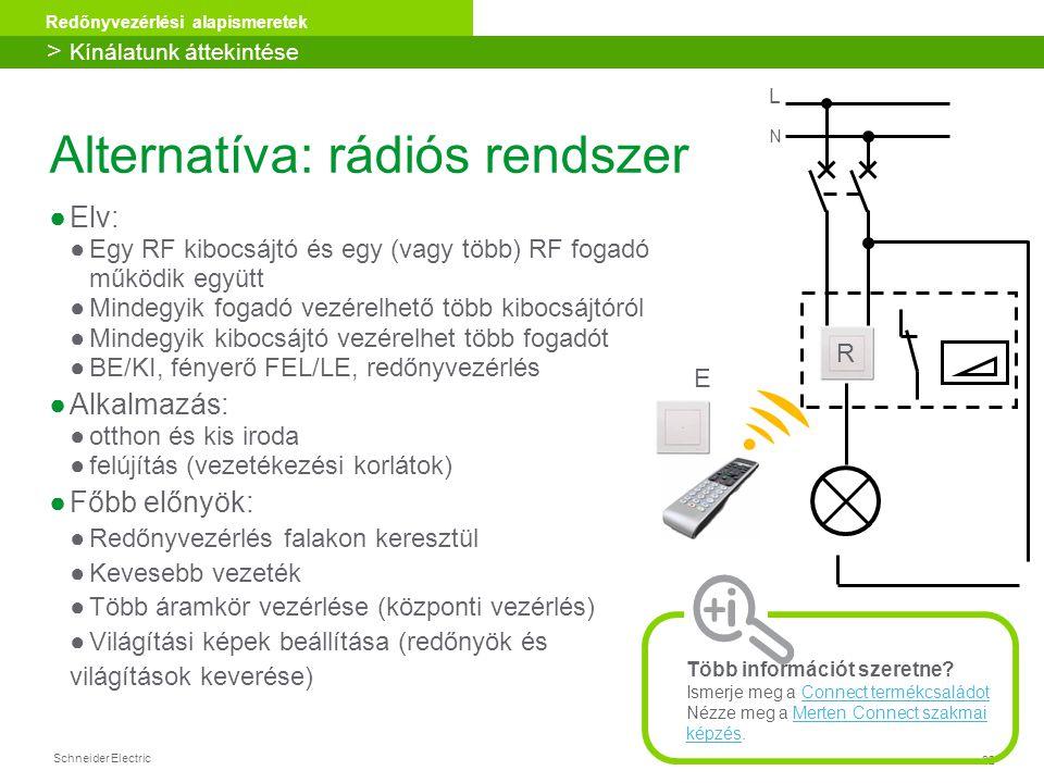 32 Redőnyvezérlési alapismeretek Schneider Electric Alternatíva: rádiós rendszer ●Elv: ●Egy RF kibocsájtó és egy (vagy több) RF fogadó működik együtt