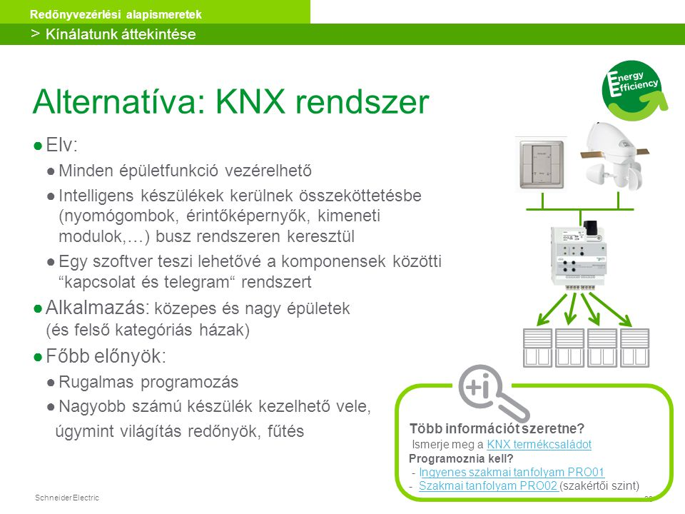 33 Redőnyvezérlési alapismeretek Schneider Electric Alternatíva: KNX rendszer ●Elv: ●Minden épületfunkció vezérelhető ●Intelligens készülékek kerülnek