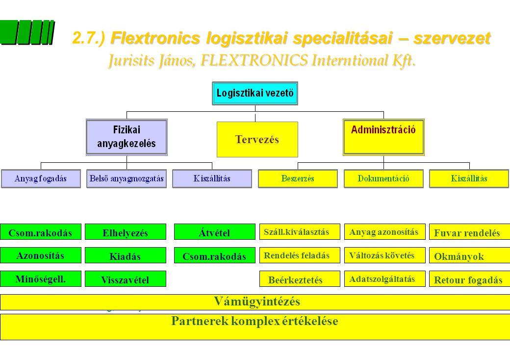 Bauer-Berács: Marketing, 10. fejezet 21 Flextronicslogisztikai specialitásai – szervezet Jurisits János, FLEXTRONICS Interntional Kft. 2.7.) Flextroni