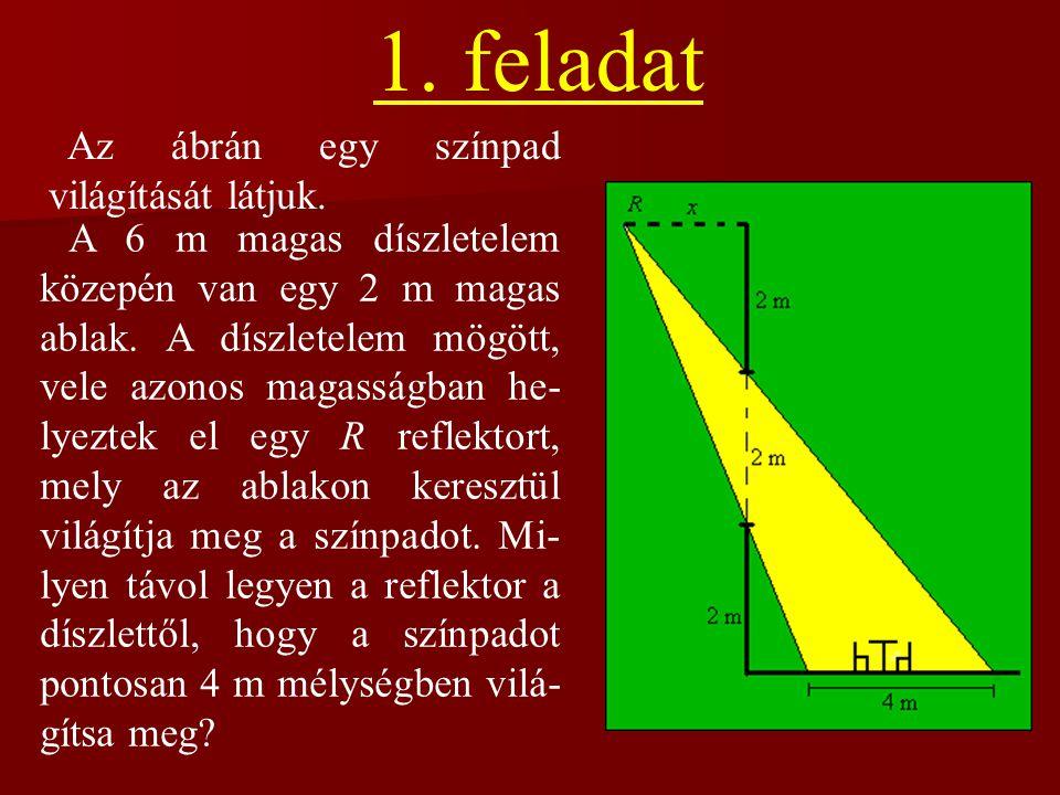 1.feladat Az ábrán egy színpad világítását látjuk.