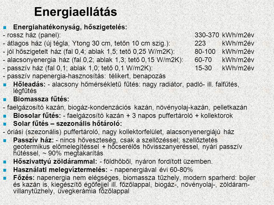 Energiaellátás n Energiahatékonyság, hőszigetelés: - rossz ház (panel):330-370 kWh/m2év - átlagos ház (új tégla, Ytong 30 cm, tetőn 10 cm szig.):223kW