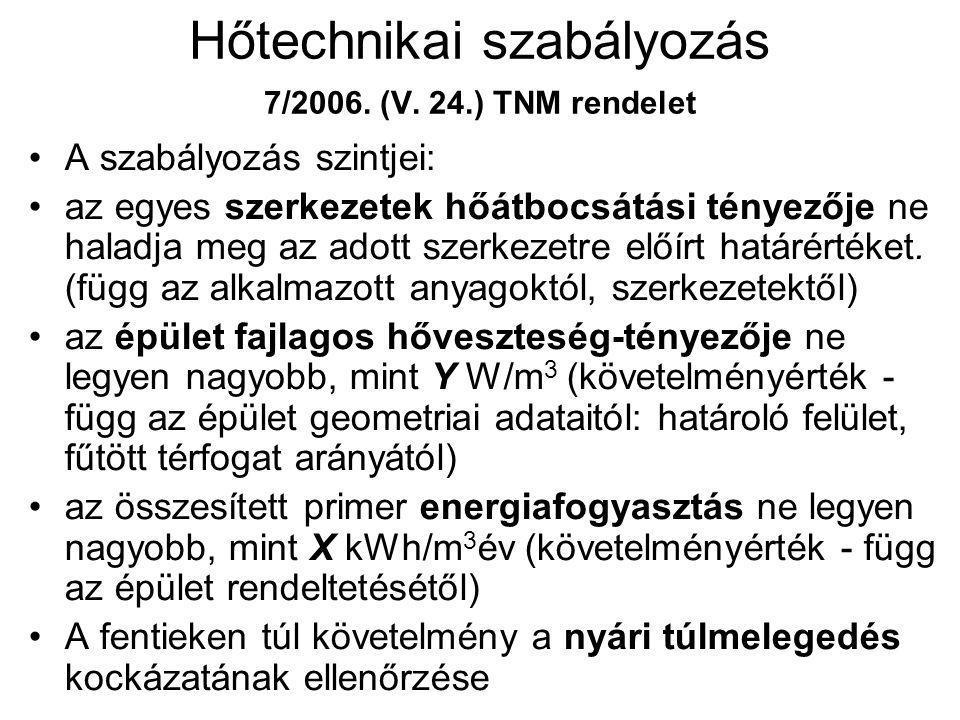Hőtechnikai szabályozás 7/2006. (V. 24.) TNM rendelet •A szabályozás szintjei: •az egyes szerkezetek hőátbocsátási tényezője ne haladja meg az adott s