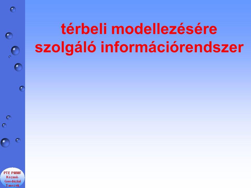 térbeli modellezésére szolgáló információrendszer