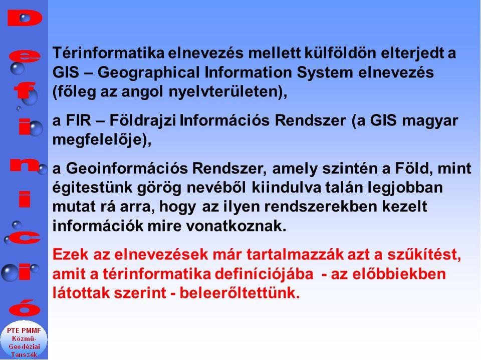 Térinformatika elnevezés mellett külföldön elterjedt a GIS – Geographical Information System elnevezés (főleg az angol nyelvterületen), a FIR – Földrajzi Információs Rendszer (a GIS magyar megfelelője), a Geoinformációs Rendszer, amely szintén a Föld, mint égitestünk görög nevéből kiindulva talán legjobban mutat rá arra, hogy az ilyen rendszerekben kezelt információk mire vonatkoznak.