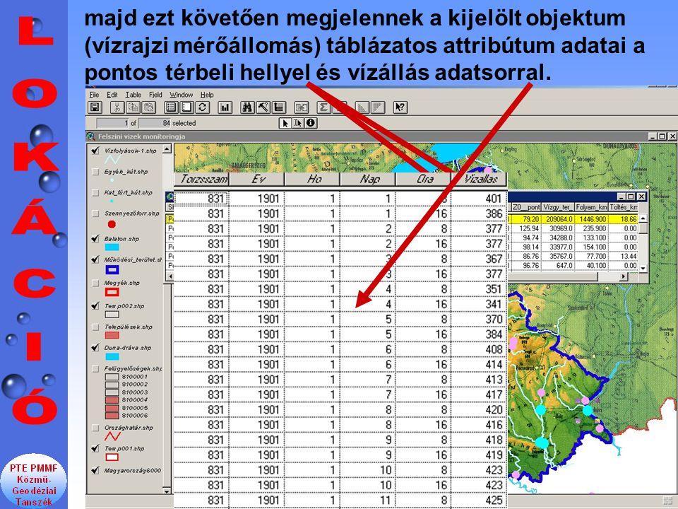 majd ezt követően megjelennek a kijelölt objektum (vízrajzi mérőállomás) táblázatos attribútum adatai a pontos térbeli hellyel és vízállás adatsorral.