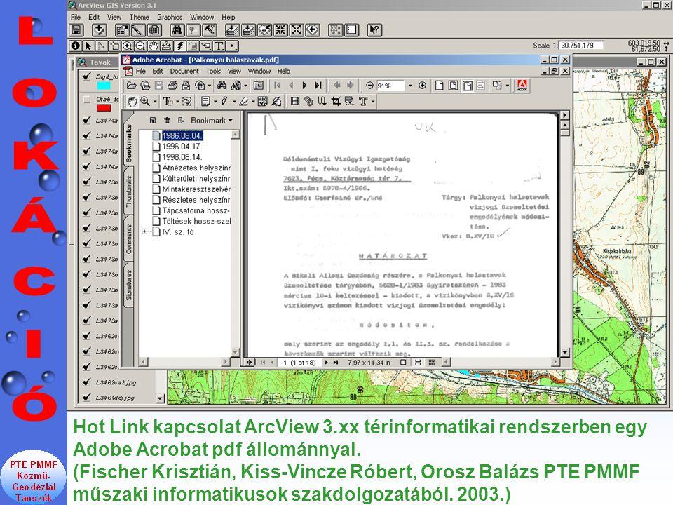 Hot Link kapcsolat ArcView 3.xx térinformatikai rendszerben egy Adobe Acrobat pdf állománnyal.