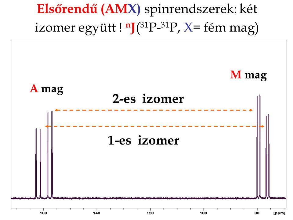 Elsőrendű (AMX) spinrendszerek: két izomer együtt ! n J ( 31 P- 31 P, X= fém mag) A mag M mag 1-es izomer 2-es izomer