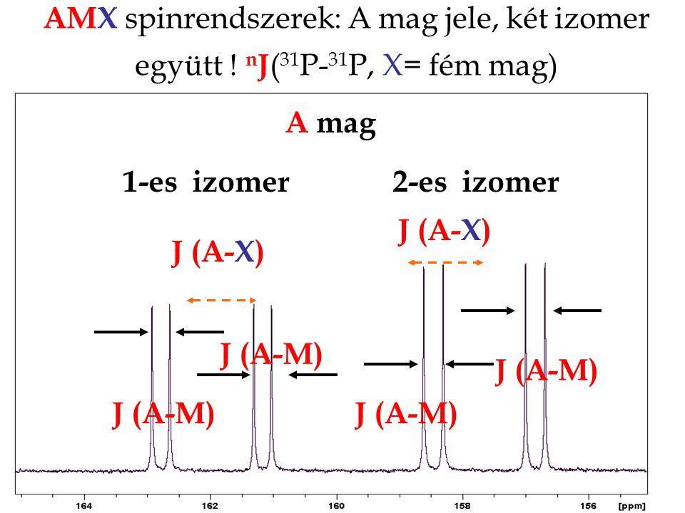 AMX spinrendszerek: A mag jele, két izomer együtt ! n J ( 31 P- 31 P, X= fém mag) A mag J (A-X) J (A-X) 1-es izomer2-es izomer J (A-M) J (A-M) J (A-M)