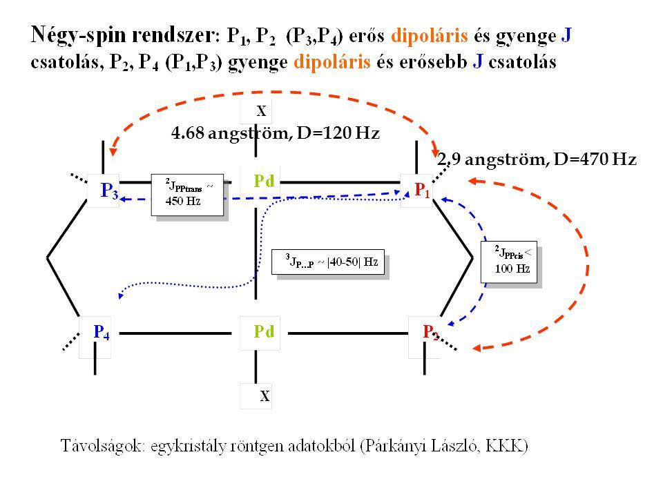 4.68 angström, D=120 Hz 2.9 angström, D=470 Hz