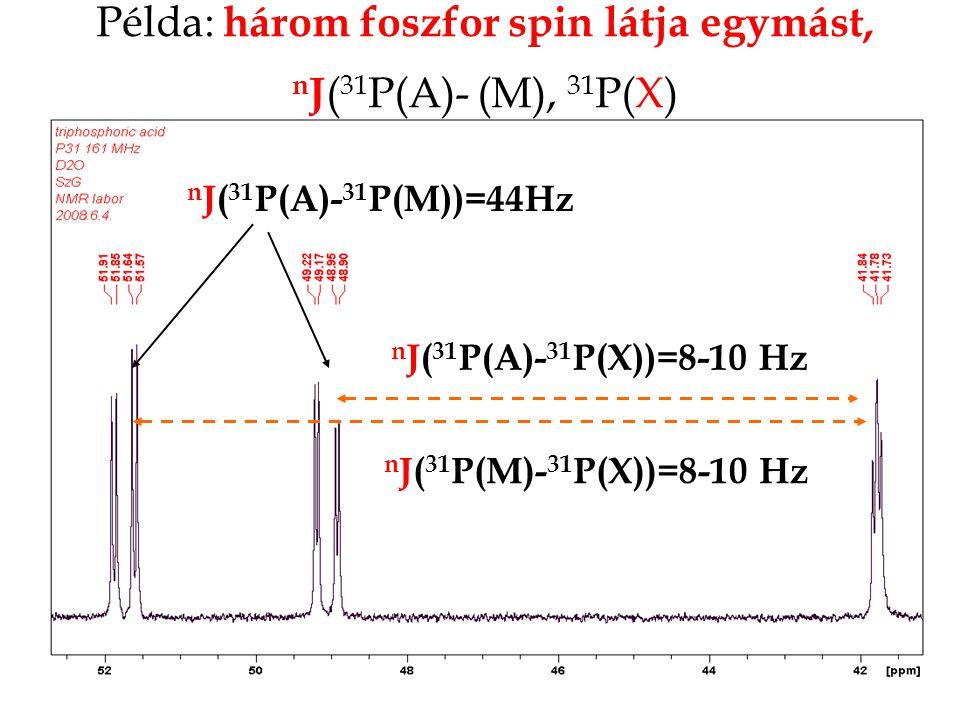 Példa: három foszfor spin látja egymást, n J ( 31 P(A)- (M), 31 P(X) n J( 31 P(A)- 31 P(M))=44Hz n J( 31 P(A)- 31 P(X))=8-10 Hz n J( 31 P(M)- 31 P(X))=8-10 Hz
