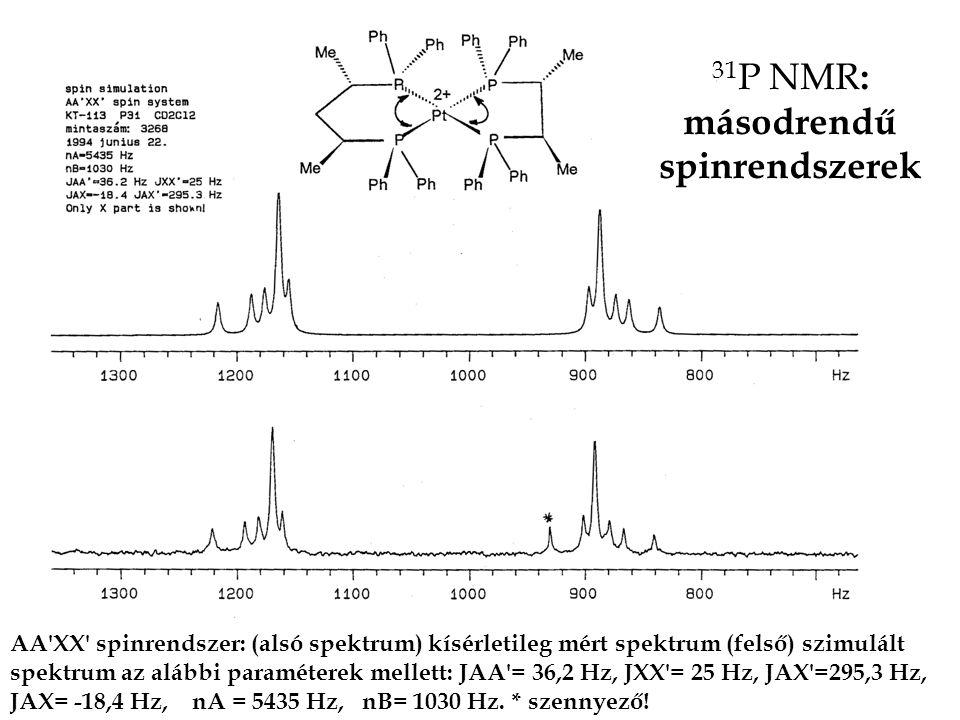 31 P NMR : másodrendű spinrendszerek AA'XX' spinrendszer: (alsó spektrum) kísérletileg mért spektrum (felső) szimulált spektrum az alábbi paraméterek
