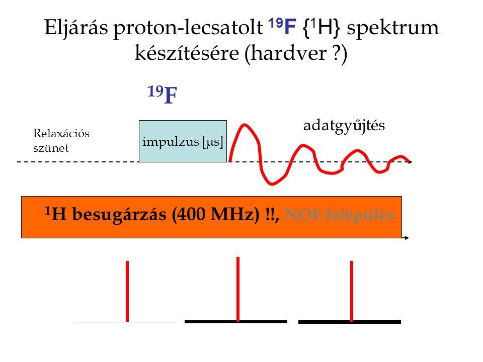 Eljárás proton-lecsatolt 19 F { 1 H} spektrum készítésére (hardver ?) impulzus [  s] 19 F 1 H besugárzás (400 MHz) !!, NOE felépülés adatgyűjtés Relaxációs szünet