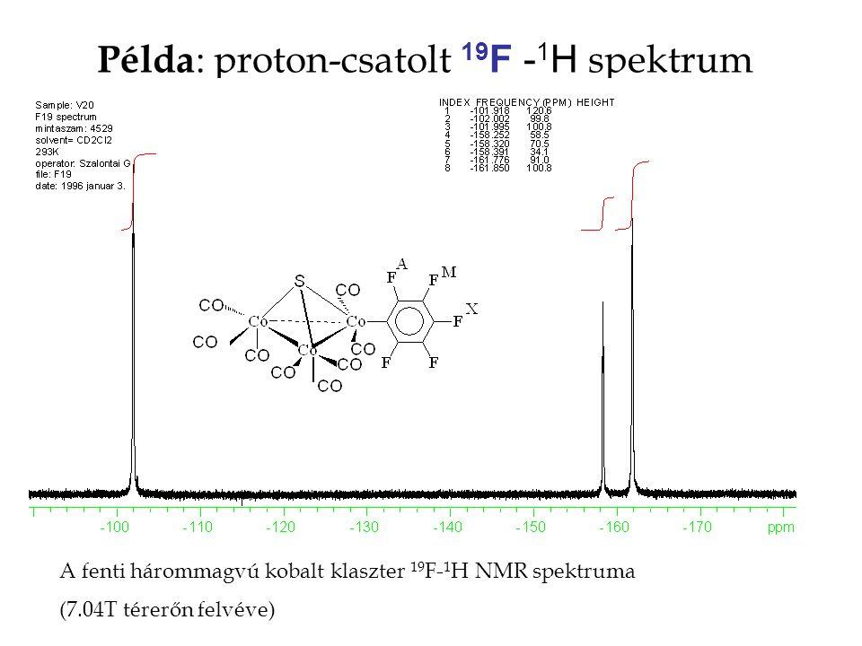 Példa : proton-csatolt 19 F - 1 H spektrum A fenti hárommagvú kobalt klaszter 19 F- 1 H NMR spektruma (7.04T térerőn felvéve)