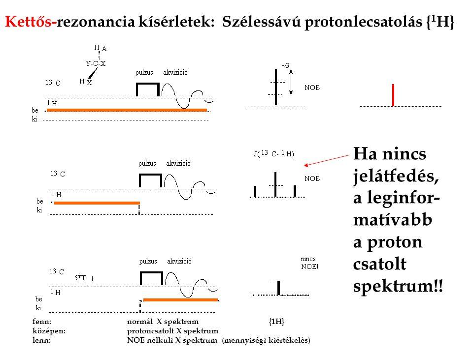 Kettős-rezonancia kísérletek: Szélessávú protonlecsatolás { 1 H} fenn: normál X spektrum{1H} középen: protoncsatolt X spektrum lenn: NOE nélküli X spektrum(mennyiségi kiértékelés) Ha nincs jelátfedés, a leginfor- matívabb a proton csatolt spektrum!!