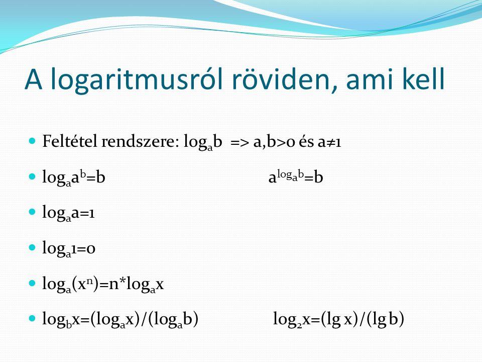 A logaritmusról röviden, ami kell  Feltétel rendszere: log a b => a,b>0 és a≠1  log a a b =ba log a b =b  log a a=1  log a 1=0  log a (x n )=n*lo