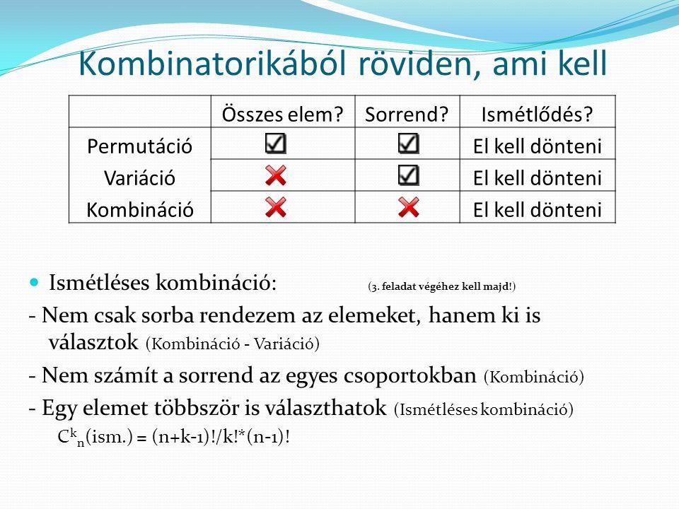 Kombinatorikából röviden, ami kell  Ismétléses kombináció: (3. feladat végéhez kell majd!) - Nem csak sorba rendezem az elemeket, hanem ki is választ
