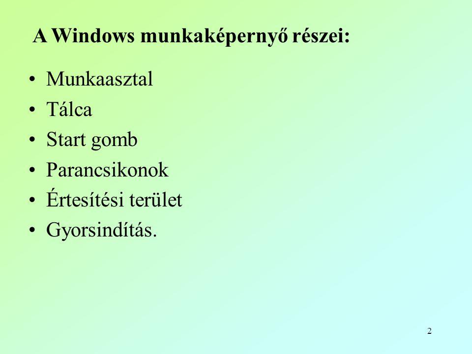 2 A Windows munkaképernyő részei: •Munkaasztal •Tálca •Start gomb •Parancsikonok •Értesítési terület •Gyorsindítás.