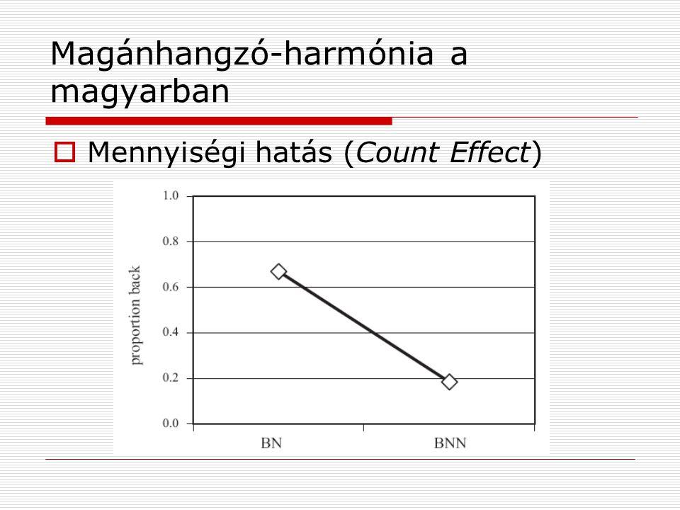 Magánhangzó-harmónia a magyarban  Mennyiségi hatás (Count Effect)