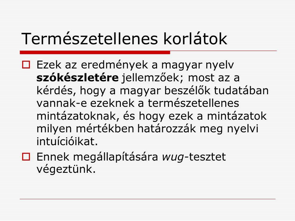 Természetellenes korlátok  Ezek az eredmények a magyar nyelv szókészletére jellemzőek; most az a kérdés, hogy a magyar beszélők tudatában vannak-e ezeknek a természetellenes mintázatoknak, és hogy ezek a mintázatok milyen mértékben határozzák meg nyelvi intuícióikat.