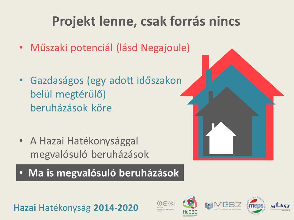 Hazai Hatékonyság 2014-2020 Projekt lenne, csak forrás nincs • Műszaki potenciál (lásd Negajoule) • Gazdaságos (egy adott időszakon belül megtérülő) b