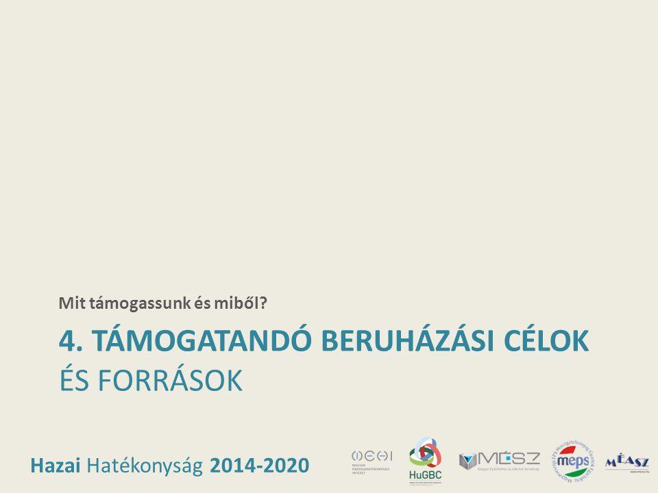 Hazai Hatékonyság 2014-2020 4. TÁMOGATANDÓ BERUHÁZÁSI CÉLOK ÉS FORRÁSOK Mit támogassunk és miből?