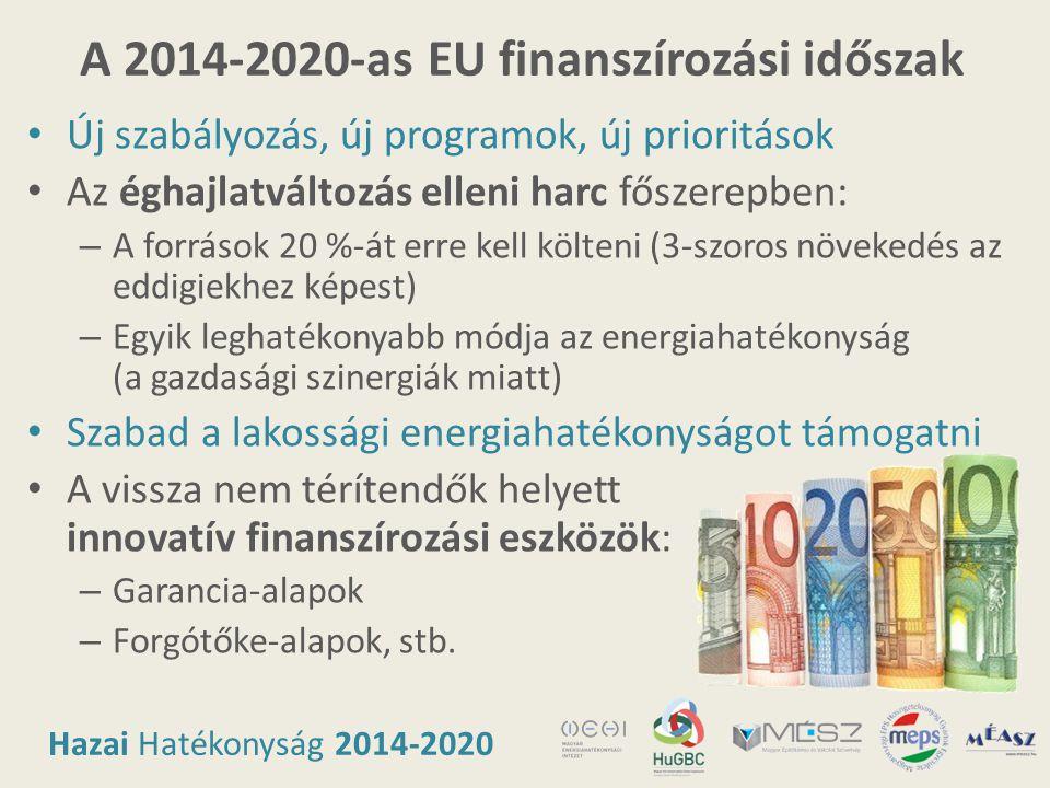 Hazai Hatékonyság 2014-2020 A 2014-2020-as EU finanszírozási időszak • Új szabályozás, új programok, új prioritások • Az éghajlatváltozás elleni harc