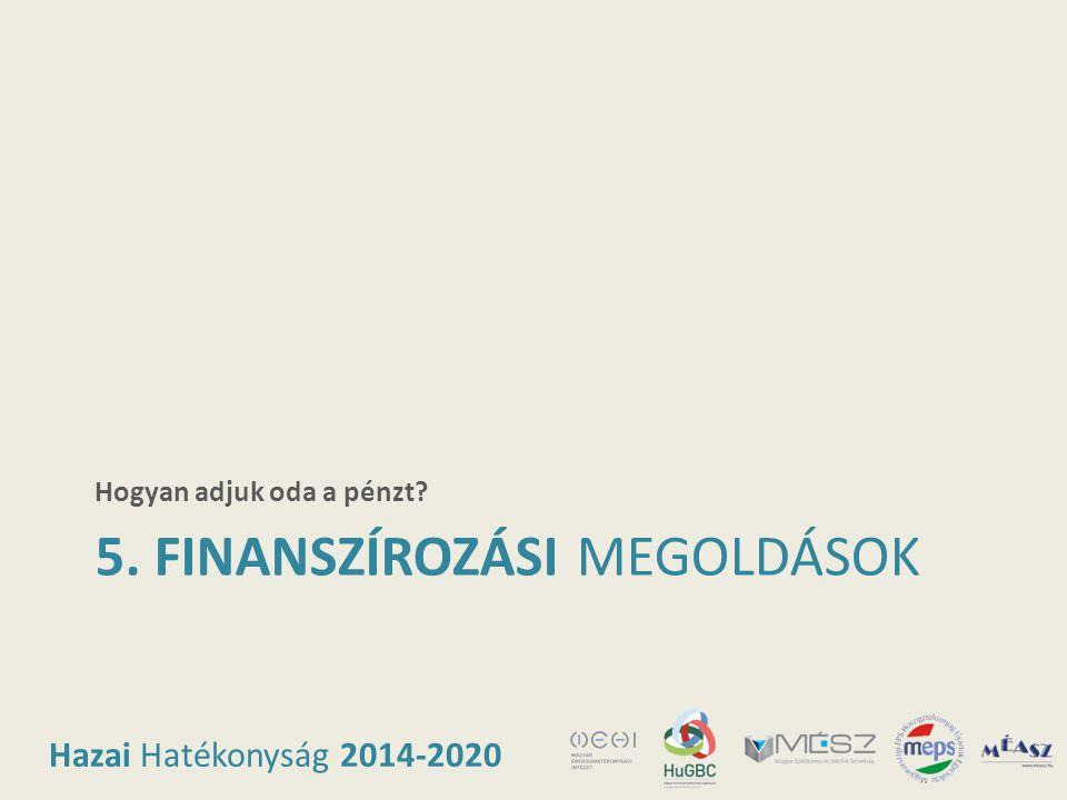 Hazai Hatékonyság 2014-2020 5. FINANSZÍROZÁSI MEGOLDÁSOK Hogyan adjuk oda a pénzt?