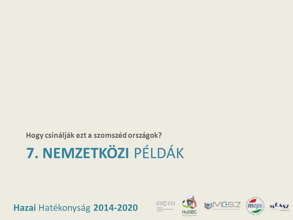 Hazai Hatékonyság 2014-2020 7. NEMZETKÖZI PÉLDÁK Hogy csinálják ezt a szomszéd országok?