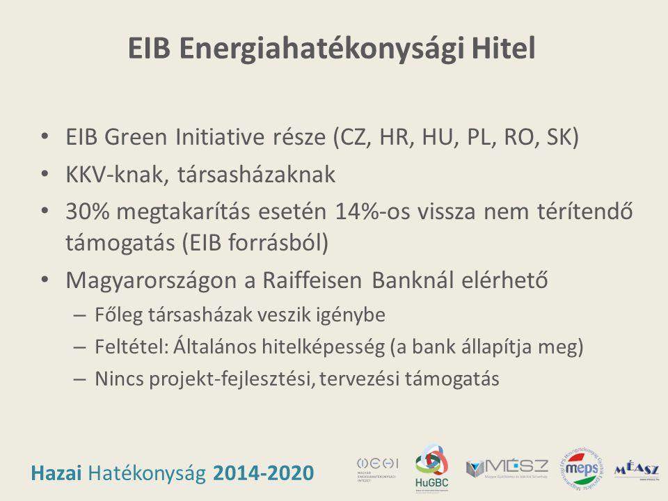 Hazai Hatékonyság 2014-2020 EIB Energiahatékonysági Hitel • EIB Green Initiative része (CZ, HR, HU, PL, RO, SK) • KKV-knak, társasházaknak • 30% megta