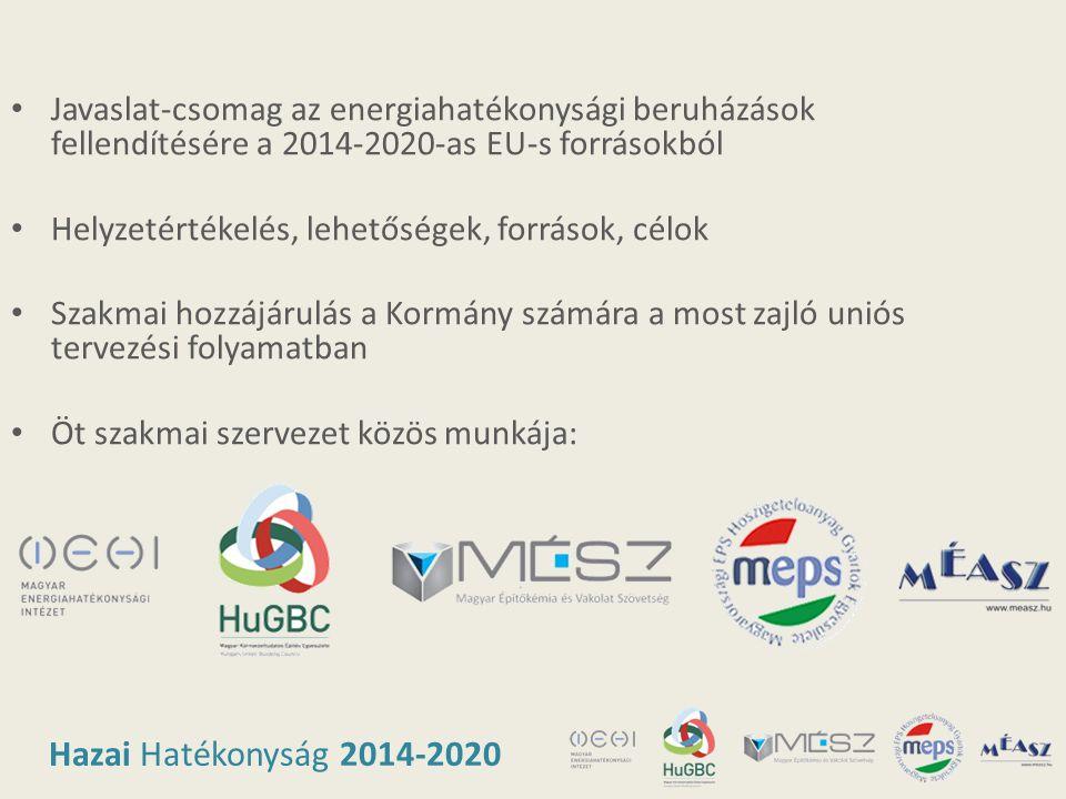Hazai Hatékonyság 2014-2020 • Javaslat-csomag az energiahatékonysági beruházások fellendítésére a 2014-2020-as EU-s forrásokból • Helyzetértékelés, le
