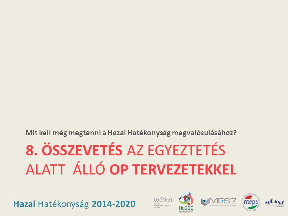 Hazai Hatékonyság 2014-2020 8. ÖSSZEVETÉS AZ EGYEZTETÉS ALATT ÁLLÓ OP TERVEZETEKKEL Mit kell még megtenni a Hazai Hatékonyság megvalósulásához?