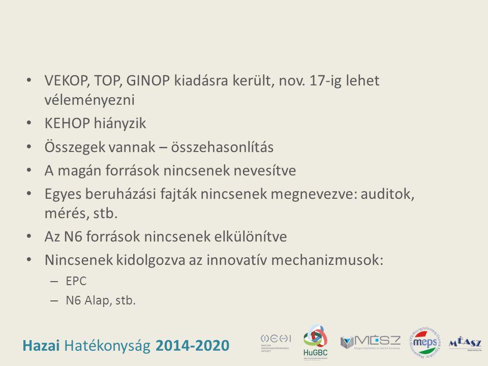 Hazai Hatékonyság 2014-2020 • VEKOP, TOP, GINOP kiadásra került, nov. 17-ig lehet véleményezni • KEHOP hiányzik • Összegek vannak – összehasonlítás •