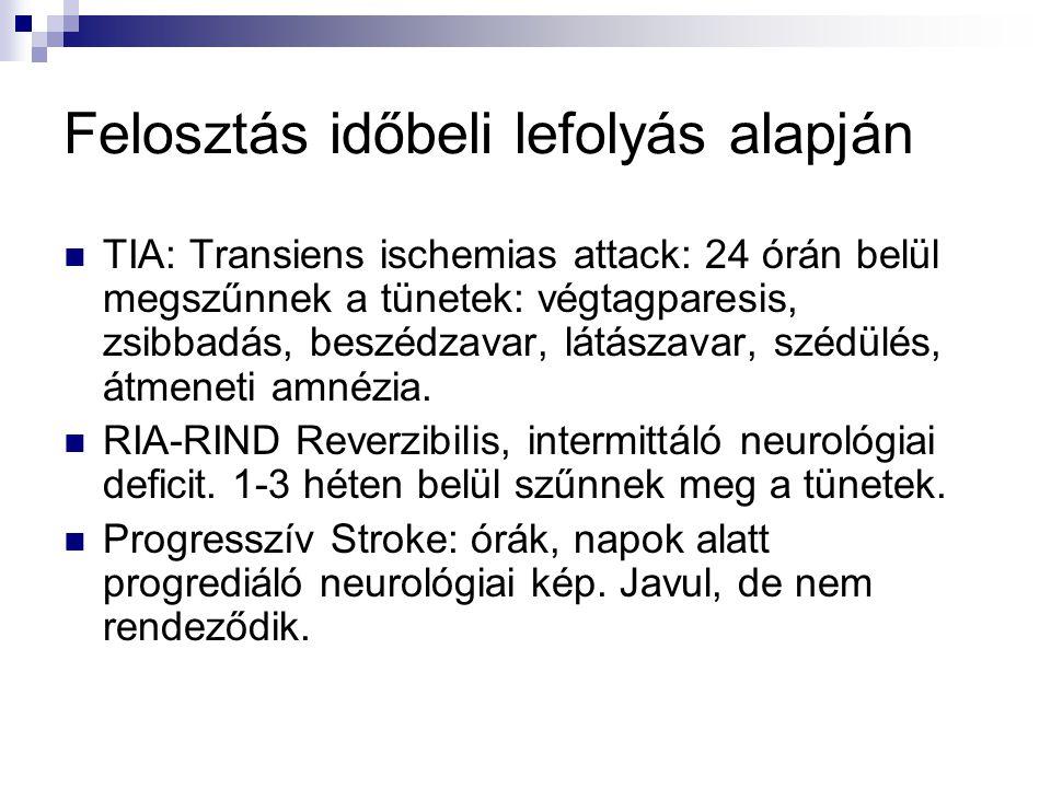 Felosztás időbeli lefolyás alapján  TIA: Transiens ischemias attack: 24 órán belül megszűnnek a tünetek: végtagparesis, zsibbadás, beszédzavar, látás