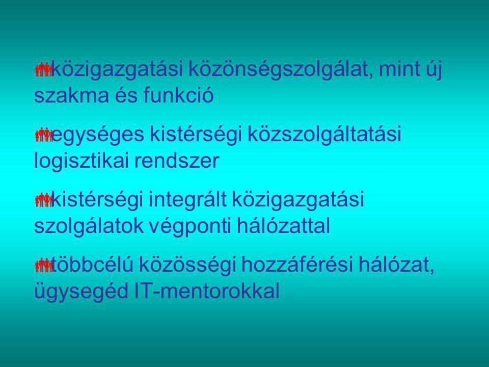  közigazgatási közönségszolgálat, mint új szakma és funkció  egységes kistérségi közszolgáltatási logisztikai rendszer  kistérségi integrált közigazgatási szolgálatok végponti hálózattal  többcélú közösségi hozzáférési hálózat, ügysegéd IT-mentorokkal